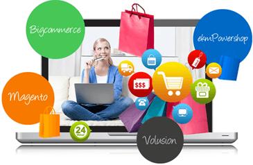 Ecommerce Website Design & Development Company